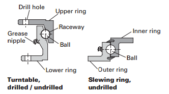 trailer turntable 2